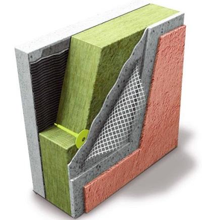Системы утепления стен разными видами теплоизоляции